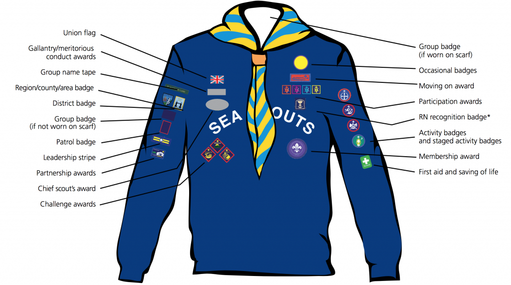 Sea-Scout-Uniform